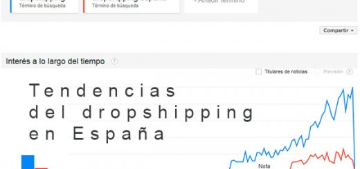 tendencias dropshipping